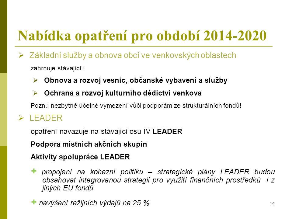 Nabídka opatření pro období 2014-2020  Základní služby a obnova obcí ve venkovských oblastech zahrnuje stávající :  Obnova a rozvoj vesnic, občanské