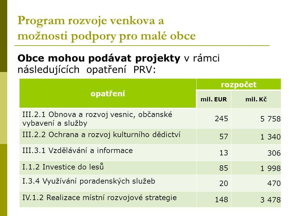 Program rozvoje venkova a možnosti podpory pro malé obce Obce mohou podávat projekty v rámci následujících opatření PRV: 4 opatření rozpočet mil. EURm