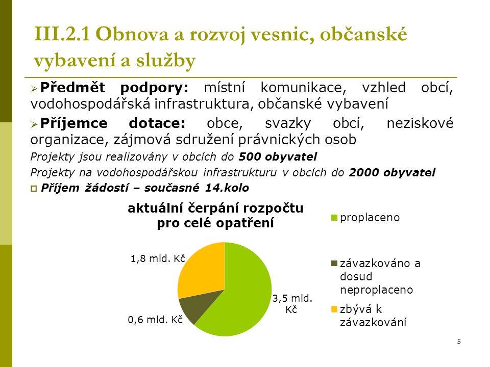 III.2.1 Obnova a rozvoj vesnic, občanské vybavení a služby  Předmět podpory: místní komunikace, vzhled obcí, vodohospodářská infrastruktura, občanské