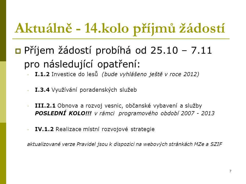 Aktuálně - 14.kolo příjmů žádostí  Příjem žádostí probíhá od 25.10 – 7.11 pro následující opatření: - I.1.2 Investice do lesů (bude vyhlášeno ještě v
