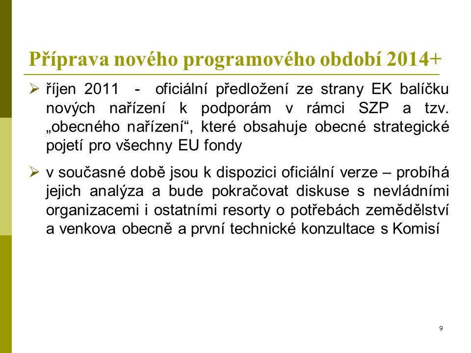 """Příprava nového programového období 2014+  říjen 2011 - oficiální předložení ze strany EK balíčku nových nařízení k podporám v rámci SZP a tzv. """"obec"""