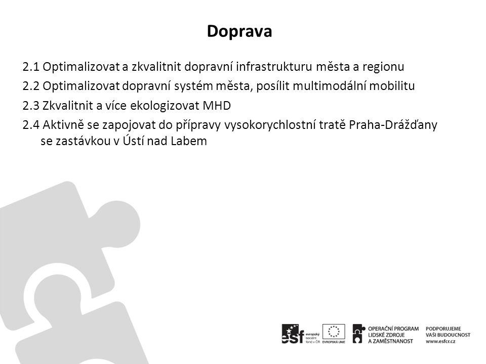 Doprava 2.1 Optimalizovat a zkvalitnit dopravní infrastrukturu města a regionu 2.2 Optimalizovat dopravní systém města, posílit multimodální mobilitu