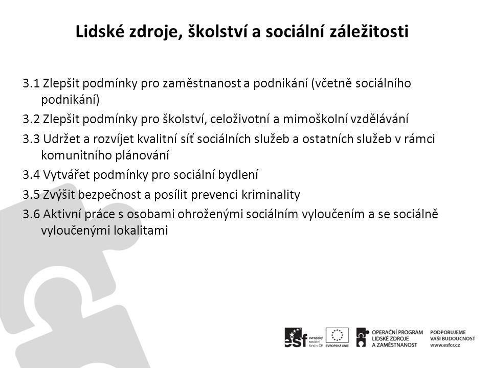 Lidské zdroje, školství a sociální záležitosti 3.1 Zlepšit podmínky pro zaměstnanost a podnikání (včetně sociálního podnikání) 3.2 Zlepšit podmínky pro školství, celoživotní a mimoškolní vzdělávání 3.3 Udržet a rozvíjet kvalitní síť sociálních služeb a ostatních služeb v rámci komunitního plánování 3.4 Vytvářet podmínky pro sociální bydlení 3.5 Zvýšit bezpečnost a posílit prevenci kriminality 3.6 Aktivní práce s osobami ohroženými sociálním vyloučením a se sociálně vyloučenými lokalitami