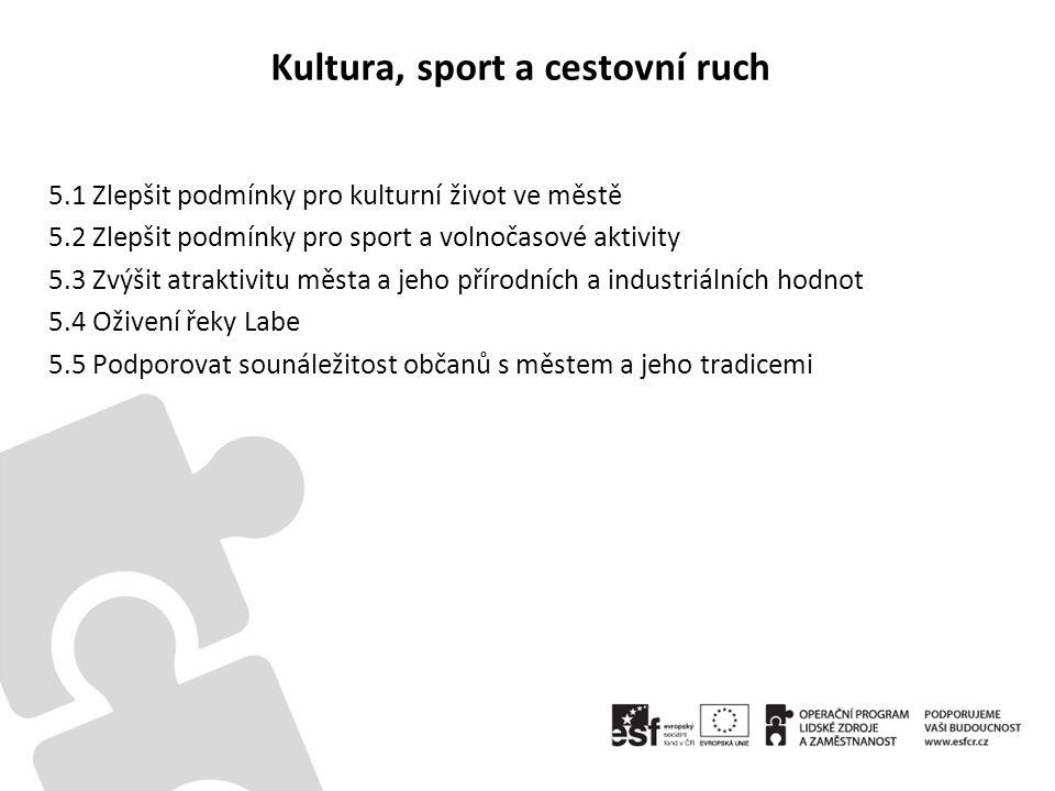 Kultura, sport a cestovní ruch 5.1 Zlepšit podmínky pro kulturní život ve městě 5.2 Zlepšit podmínky pro sport a volnočasové aktivity 5.3 Zvýšit atrak