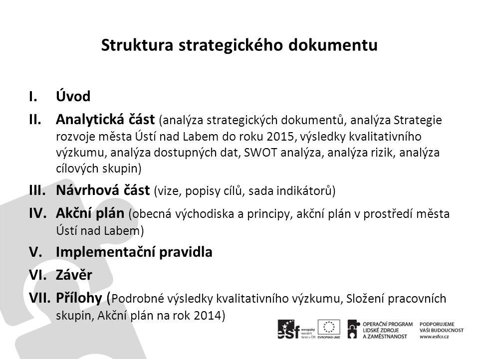 Struktura strategického dokumentu I.Úvod II.Analytická část (analýza strategických dokumentů, analýza Strategie rozvoje města Ústí nad Labem do roku 2015, výsledky kvalitativního výzkumu, analýza dostupných dat, SWOT analýza, analýza rizik, analýza cílových skupin) III.Návrhová část (vize, popisy cílů, sada indikátorů) IV.Akční plán (obecná východiska a principy, akční plán v prostředí města Ústí nad Labem) V.Implementační pravidla VI.Závěr VII.Přílohy ( Podrobné výsledky kvalitativního výzkumu, Složení pracovních skupin, Akční plán na rok 2014)