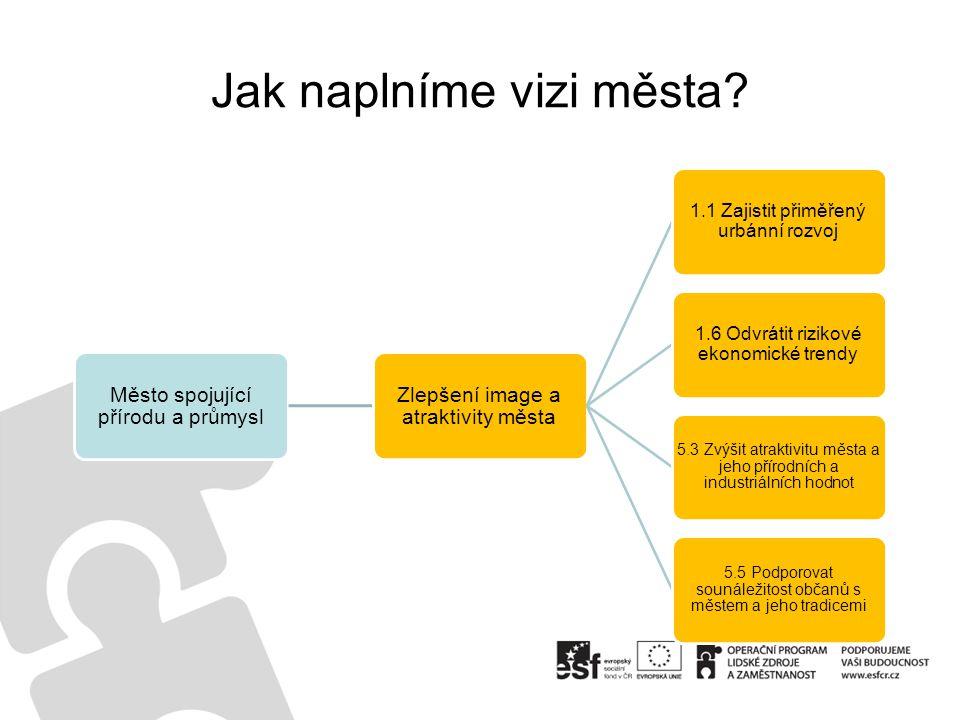 Hospodářský rozvoj města, rozvoj a řízení města, vnější vztahy 1.1 Zajistit přiměřený urbánní rozvoj (vrátit život do centra města, posílit lokální centra, zkvalitnit bydlení, vytvořit veřejná prostranství, revitalizovat brownfields, eliminovat asanační plochy a pásma 1.2 Využít potenciál spolupráce měst v Ústecké aglomeraci 1.3 Zefektivnit řízení města, městských částí, organizací a společností města 1.4 Prosazovat zájmy města na krajské a státní úrovni, budovat, rozvíjet efektivní partnerství a rozšiřovat spolupráci s NNO, ziskovým sektorem a institucemi 1.5 Zapojovat veřejnost do rozhodování a do plánovacích procesů 1.6 Odvrátit rizikové ekonomické trendy
