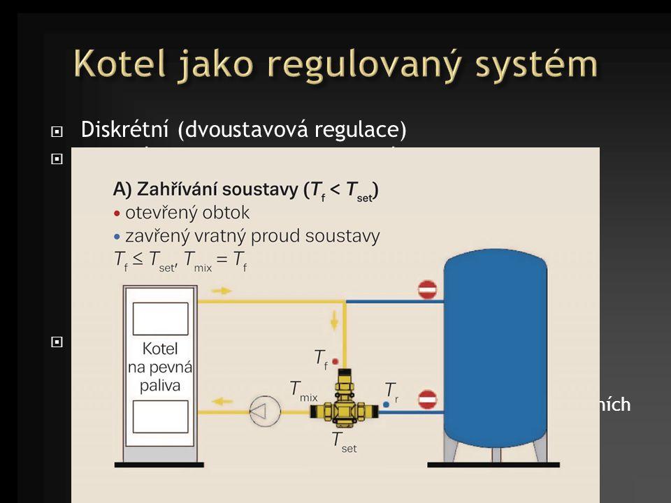  Diskrétní (dvoustavová regulace)  Spojitá regulace (pseudospojitá regulace)  Palivo - rozmístění paliva na roštu x hořáky (retorta)  Pohony s frekvenčními měniči  Časová závislost  Vzdušniny - regulace ventilátorů  Škrcení  Regulace otáček  Frekvenční měnič  PWM – pulzně šířková modulace – SSR  Kalibrace dle paliva – matice (3D)  Vztah nastavení jednotlivých akčních členů  Dle vztahu požadavku regulace (SP) a aktuálních podmínek extrapolace v řádcích matice pro aktualizaci nastavení akčních členů