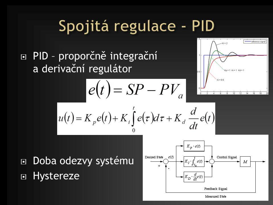 """ """"Predikce vývoje systému - derivace průběhu teploty těla spalinového výměníku"""