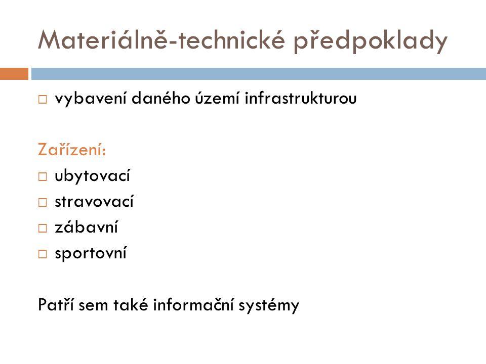 Materiálně-technické předpoklady  vybavení daného území infrastrukturou Zařízení:  ubytovací  stravovací  zábavní  sportovní Patří sem také informační systémy