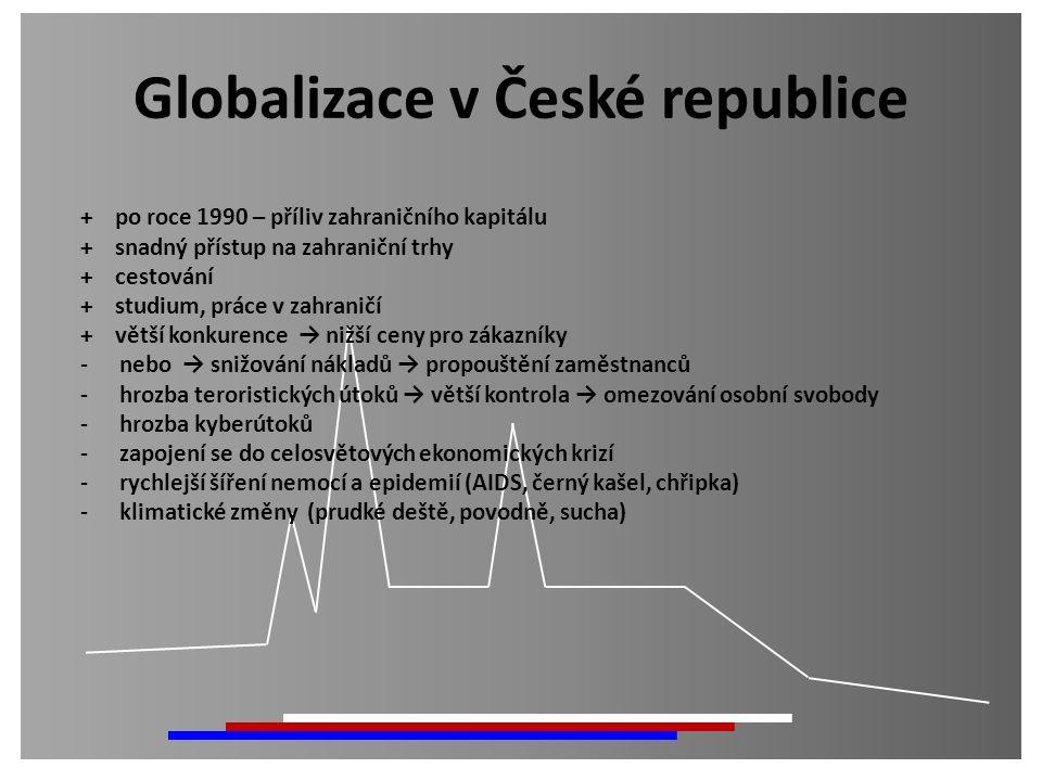 Globalizace v České republice + po roce 1990 – příliv zahraničního kapitálu + snadný přístup na zahraniční trhy + cestování + studium, práce v zahrani
