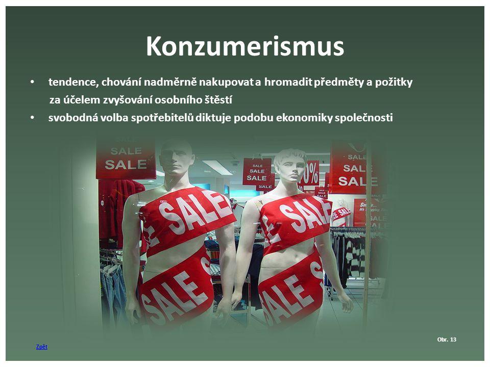 Konzumerismus tendence, chování nadměrně nakupovat a hromadit předměty a požitky za účelem zvyšování osobního štěstí svobodná volba spotřebitelů diktu