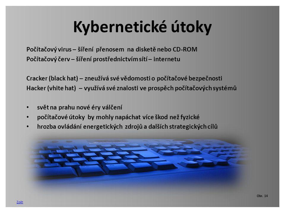 Kybernetické útoky Zpět Obr. 14 Počítačový virus – šíření přenosem na disketě nebo CD-ROM Počítačový červ – šíření prostřednictvím sítí – internetu Cr