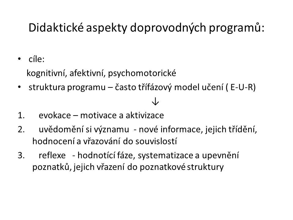 Didaktické aspekty doprovodných programů: cíle: kognitivní, afektivní, psychomotorické struktura programu – často třífázový model učení ( E-U-R) ↓ 1.
