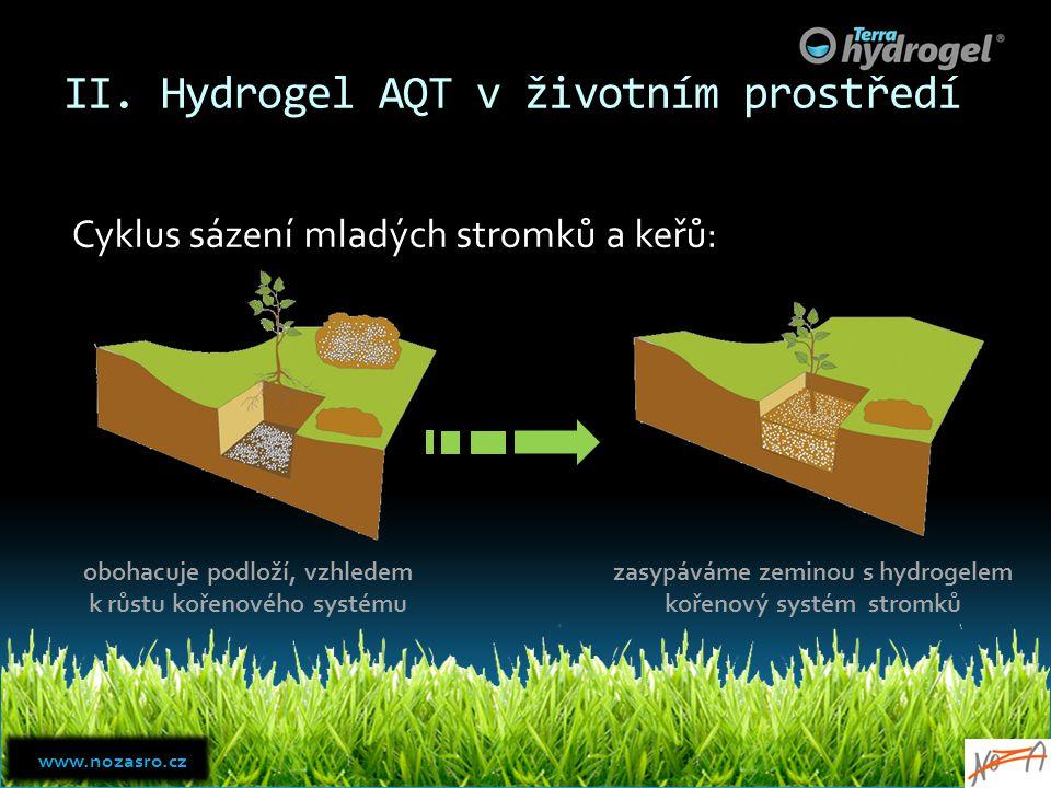 II. Hydrogel AQT v životním prostředí Cyklus sázení mladých stromků a keřů: obohacuje podloží, vzhledem k růstu kořenového systému zasypáváme zeminou