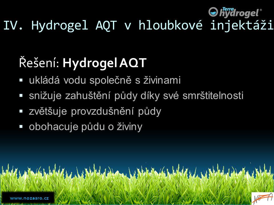 IV. Hydrogel AQT v hloubkové injektáži Řešení: Hydrogel AQT  ukládá vodu společně s živinami  snižuje zahuštění půdy díky své smrštitelnosti  zvětš