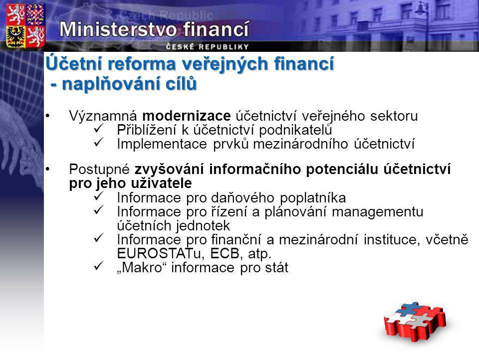 Page  2 YOUR LOGO STÁTNÍ Účetní reforma veřejných financí - naplňování cílů Významná modernizace účetnictví veřejného sektoru Přiblížení k účetnictví podnikatelů Implementace prvků mezinárodního účetnictví Postupné zvyšování informačního potenciálu účetnictví pro jeho uživatele Informace pro daňového poplatníka Informace pro řízení a plánování managementu účetních jednotek Informace pro finanční a mezinárodní instituce, včetně EUROSTATu, ECB, atp.