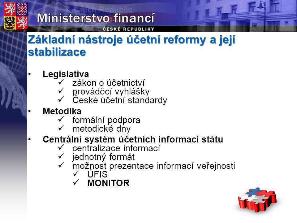 Page  5 YOUR LOGO STÁTNÍ Další kroky v rámci účetní reformy Schvalování účetních závěrek vybraných účetních jednotek Poprvé za rok 2012 Sestavení konsolidovaných účetních výkazů za Českou republiku a za dílčí konsolidační celky státu Poprvé za rok 2014 Využití Centrálního systému účetních informací státu (CSÚIS) pro monitorovací, zjišťovací a kontrolní činnosti státu Možnost vyžádat si účetní záznam prostřednictvím CSÚIS Poprvé v roce 2013