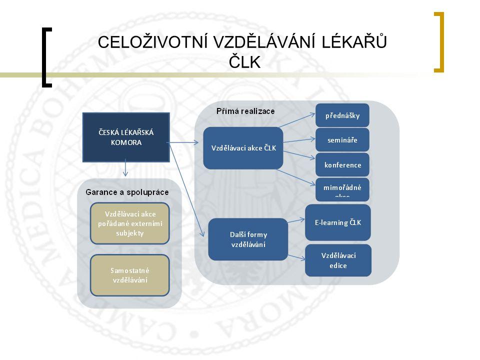 Asociace pro celoživotní vzdělávání lékařů Lékařské fakulty Univerzity Karlovy Lékařská fakulta Univerzity Palackého IPVZ Odborné společnosti ČLS JEP