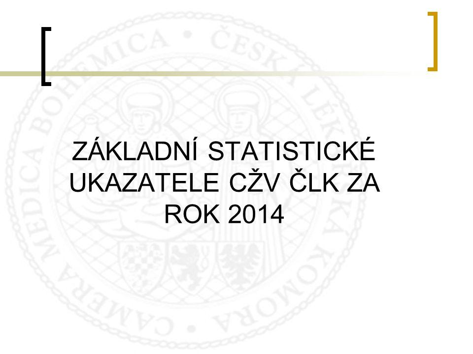 ZÁKLADNÍ STATISTICKÉ UKAZATELE CŽV ČLK ZA ROK 2014