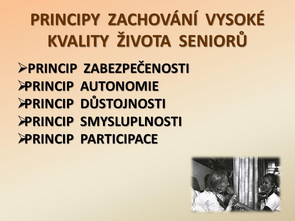 PRINCIPY ZACHOVÁNÍ VYSOKÉ KVALITY ŽIVOTA SENIORŮ  PRINCIP ZABEZPEČENOSTI  PRINCIP AUTONOMIE  PRINCIP DŮSTOJNOSTI  PRINCIP SMYSLUPLNOSTI  PRINCIP
