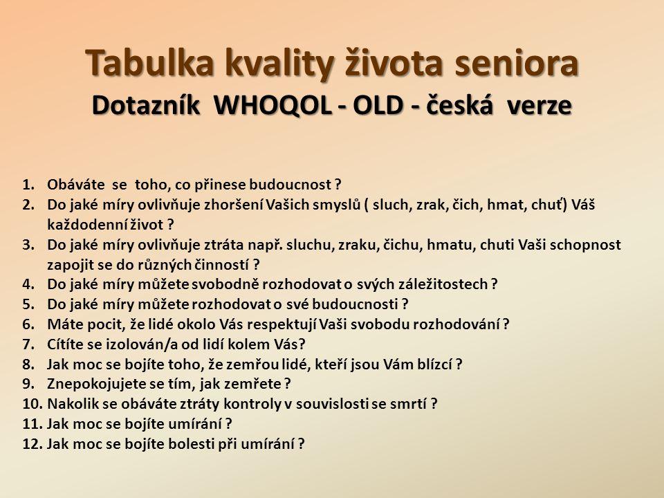 Tabulka kvality života seniora Dotazník WHOQOL - OLD - česká verze 1.Obáváte se toho, co přinese budoucnost ? 2.Do jaké míry ovlivňuje zhoršení Vašich