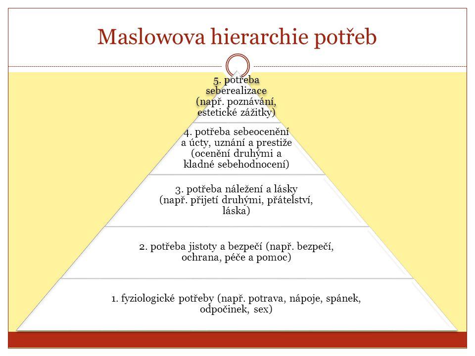 Maslowova hierarchie potřeb 5. potřeba seberealizace (např. poznávání, estetické zážitky) 4. potřeba sebeocenění a úcty, uznání a prestiže (ocenění dr