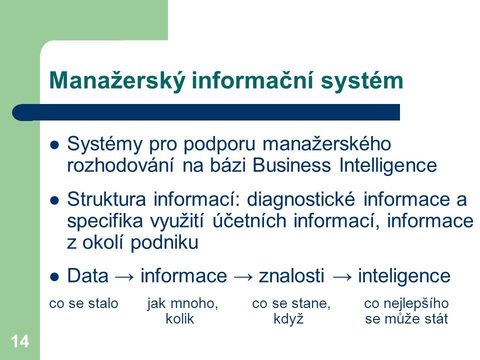 14 Manažerský informační systém Systémy pro podporu manažerského rozhodování na bázi Business Intelligence Struktura informací: diagnostické informace