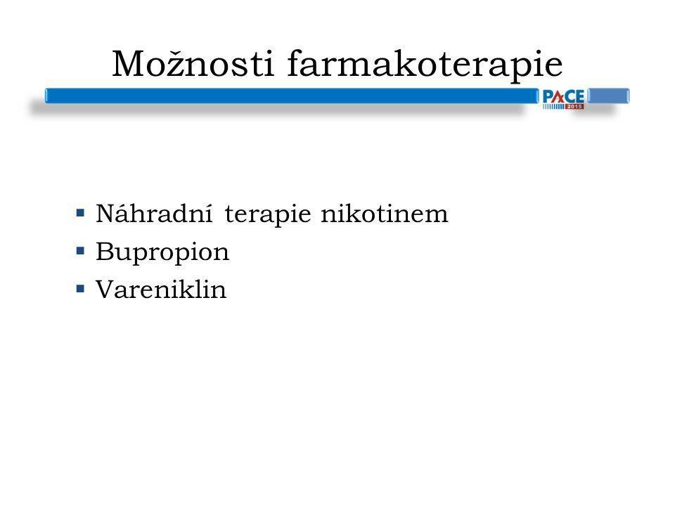 Možnosti farmakoterapie  Náhradní terapie nikotinem  Bupropion  Vareniklin