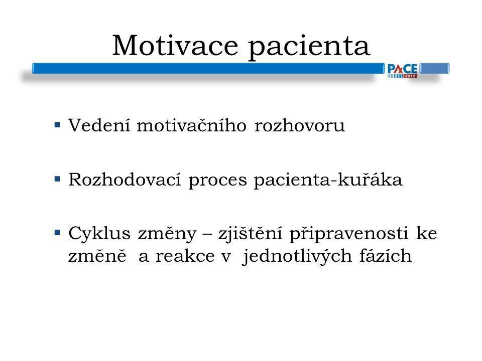 Motivace pacienta  Vedení motivačního rozhovoru  Rozhodovací proces pacienta-kuřáka  Cyklus změny – zjištění připravenosti ke změně a reakce v jedn