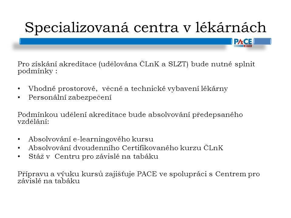 Specializovaná centra v lékárnách Pro získání akreditace (udělována ČLnK a SLZT) bude nutné splnit podmínky : Vhodné prostorové, věcné a technické vyb