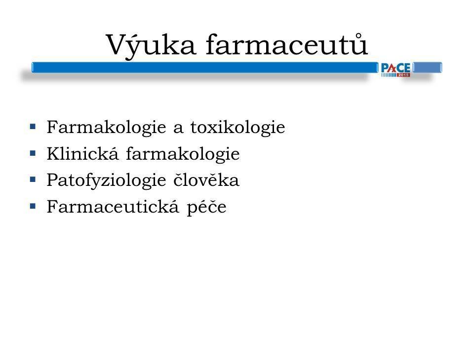 Výuka farmaceutů  Farmakologie a toxikologie  Klinická farmakologie  Patofyziologie člověka  Farmaceutická péče