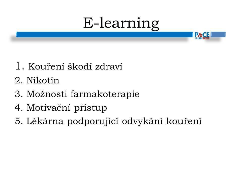 E-learning 1. Kouření škodí zdraví 2. Nikotin 3. Možnosti farmakoterapie 4. Motivační přístup 5. Lékárna podporující odvykání kouření