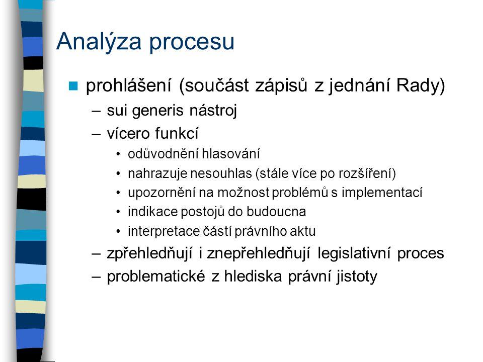 Analýza procesu prohlášení (součást zápisů z jednání Rady) –sui generis nástroj –vícero funkcí odůvodnění hlasování nahrazuje nesouhlas (stále více po rozšíření) upozornění na možnost problémů s implementací indikace postojů do budoucna interpretace částí právního aktu –zpřehledňují i znepřehledňují legislativní proces –problematické z hlediska právní jistoty