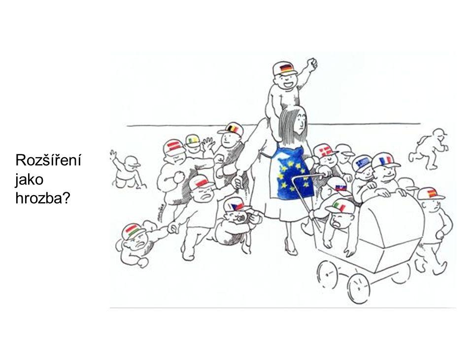 Rámec výzkumu nezávislé proměnné: –kvalita a kvantita legislativních výstupů (hrubá data) –dosavadní poznatky z jiných výzkumů a od účastníků jednání data –legislativní proces v EU jako blackbox.