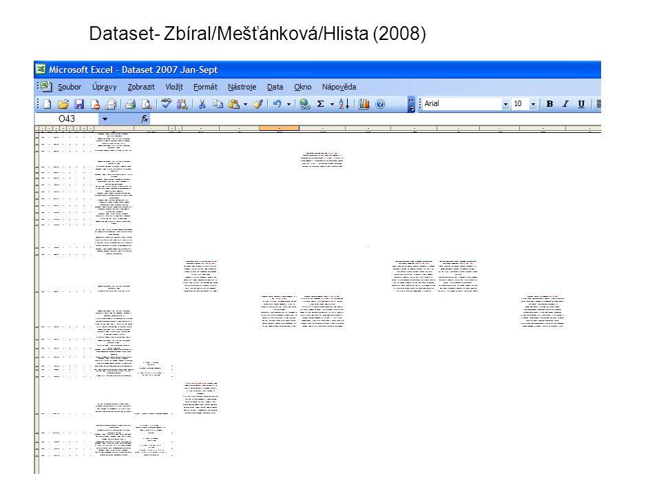 Dataset- Zbíral/Mešťánková/Hlista (2008)