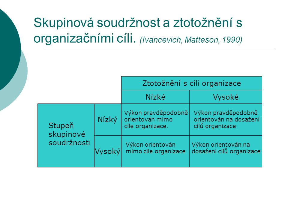 Skupinová soudržnost a ztotožnění s organizačními cíli.