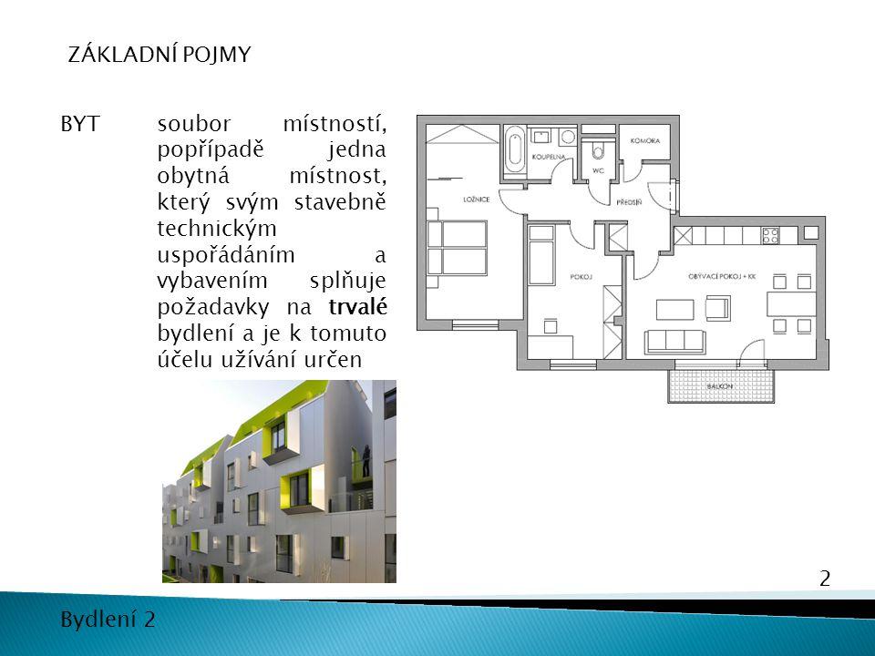 2 Bydlení 2 ZÁKLADNÍ POJMY BYTsoubor místností, popřípadě jedna obytná místnost, který svým stavebně technickým uspořádáním a vybavením splňuje požada
