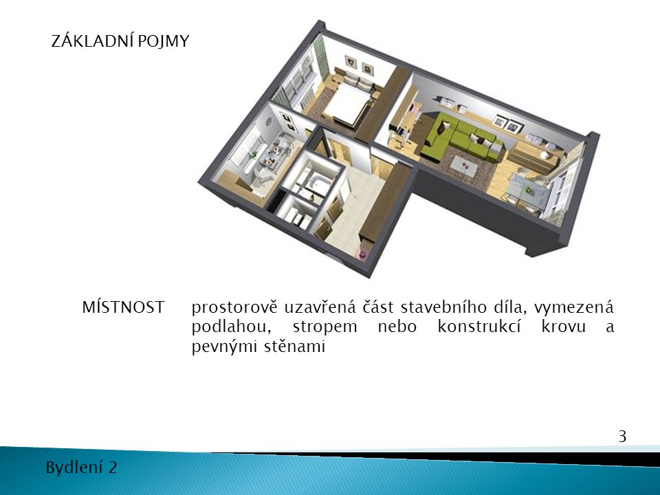 3 Bydlení 2 MÍSTNOSTprostorově uzavřená část stavebního díla, vymezená podlahou, stropem nebo konstrukcí krovu a pevnými stěnami ZÁKLADNÍ POJMY
