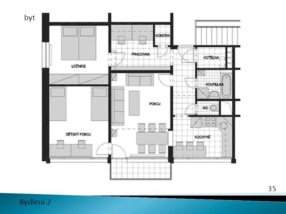 35 Bydlení 2 byt