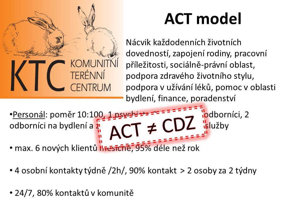 ACT model Nácvik každodenních životních dovedností, zapojení rodiny, pracovní příležitosti, sociálně-právní oblast, podpora zdravého životního stylu,