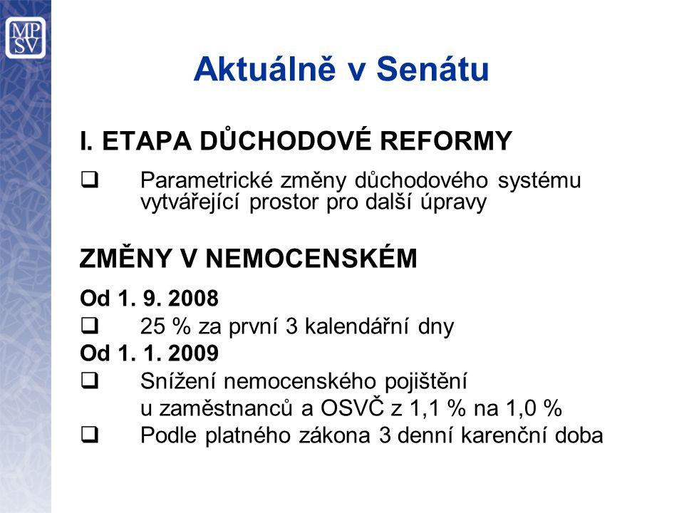 Aktuálně v Senátu I. ETAPA DŮCHODOVÉ REFORMY  Parametrické změny důchodového systému vytvářející prostor pro další úpravy ZMĚNY V NEMOCENSKÉM Od 1. 9