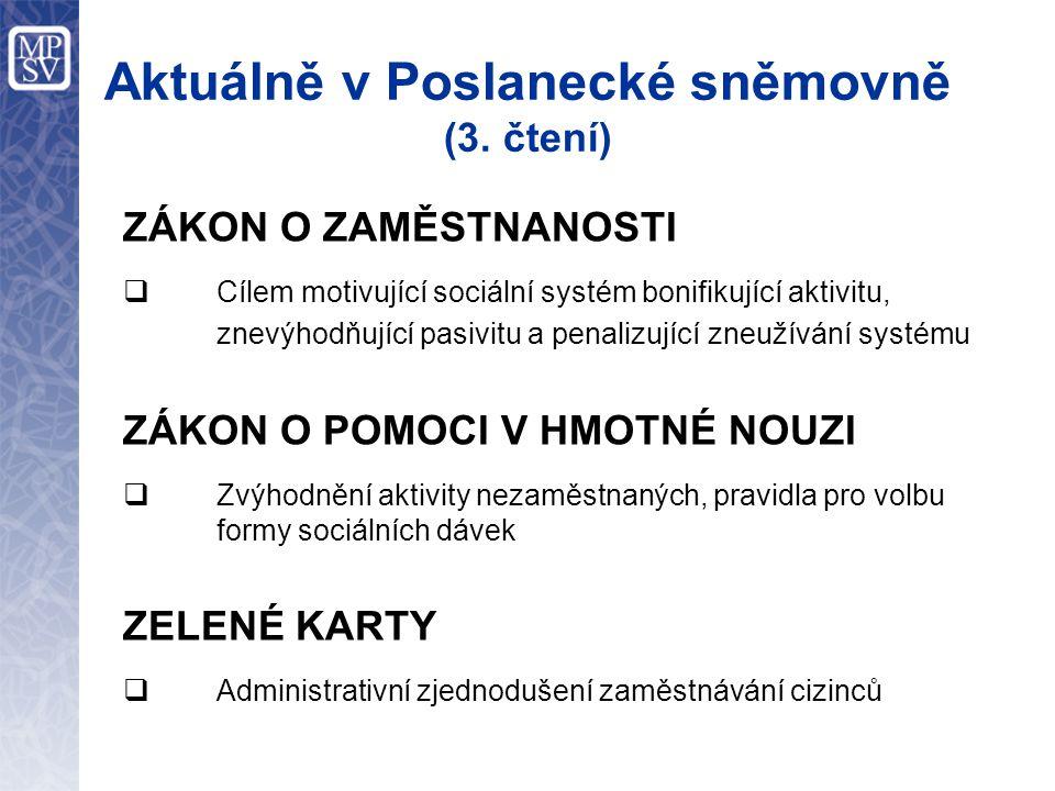 Aktuálně v Poslanecké sněmovně (3. čtení) ZÁKON O ZAMĚSTNANOSTI  Cílem motivující sociální systém bonifikující aktivitu, znevýhodňující pasivitu a pe