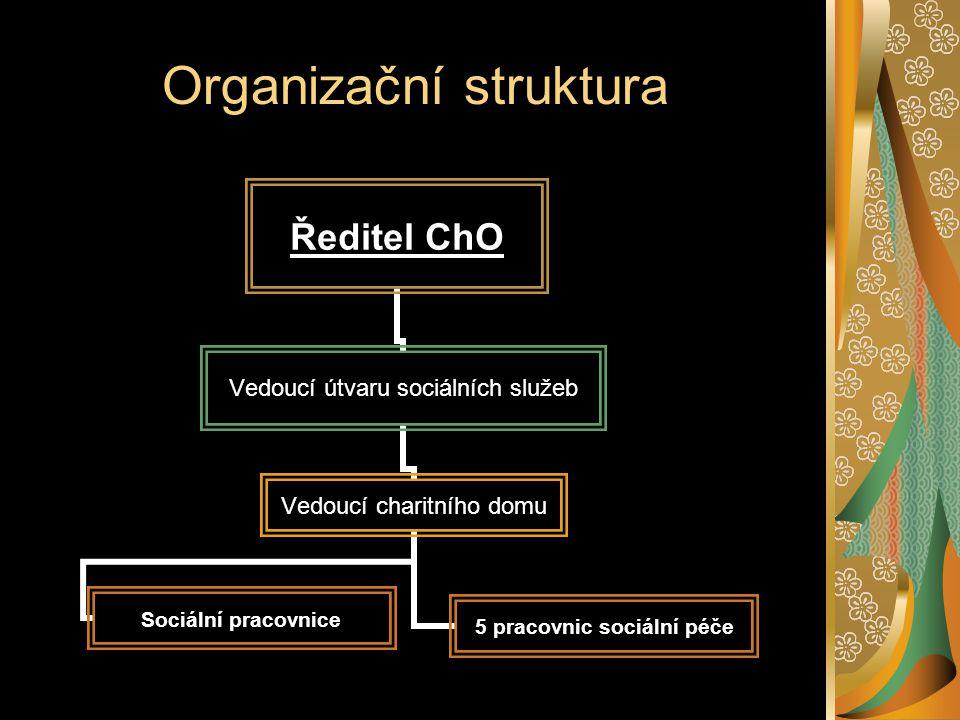 Organizační struktura Ředitel ChO Vedoucí útvaru sociálních služeb Vedoucí charitního domu Sociální pracovnice 5 pracovnic sociální péče