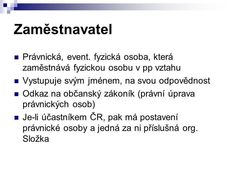 Zaměstnavatel Právnická, event. fyzická osoba, která zaměstnává fyzickou osobu v pp vztahu Vystupuje svým jménem, na svou odpovědnost Odkaz na občansk