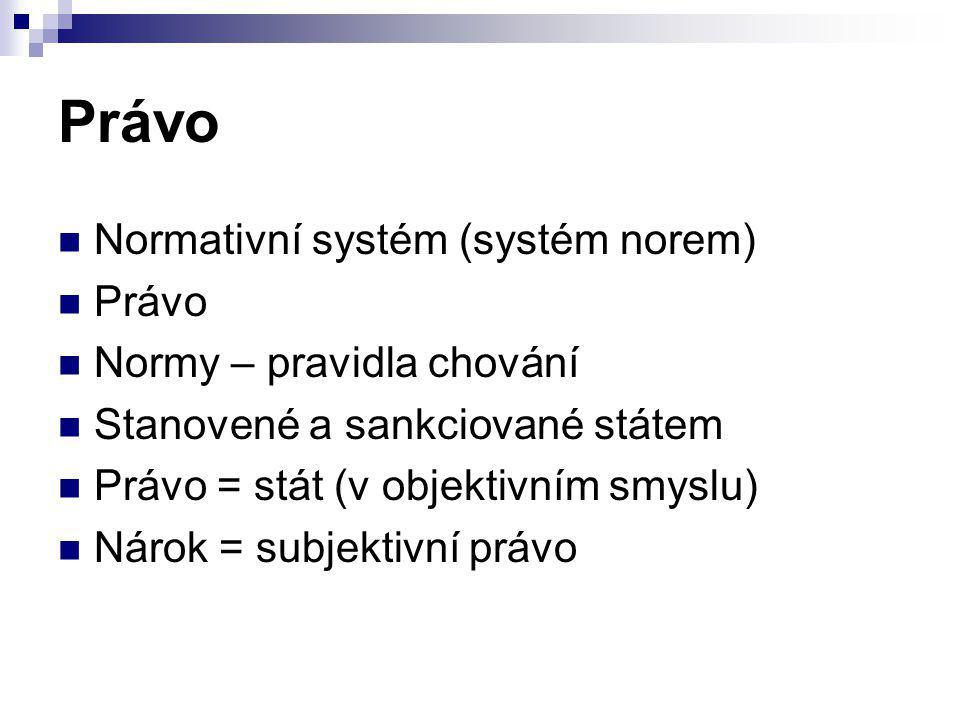 Právo Normativní systém (systém norem) Právo Normy – pravidla chování Stanovené a sankciované státem Právo = stát (v objektivním smyslu) Nárok = subje