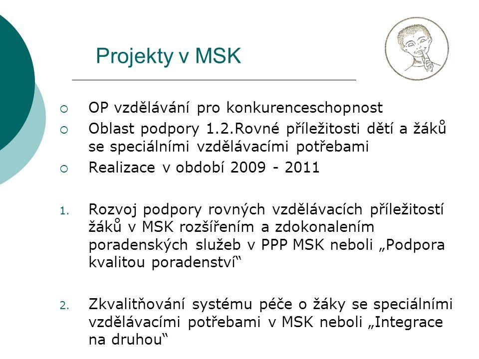 Projekty v MSK  OP vzdělávání pro konkurenceschopnost  Oblast podpory 1.2.Rovné příležitosti dětí a žáků se speciálními vzdělávacími potřebami  Realizace v období 2009 - 2011 1.
