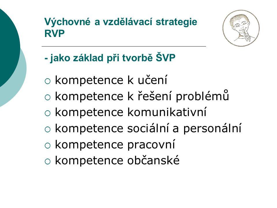 Výchovné a vzdělávací strategie RVP - jako základ při tvorbě ŠVP  kompetence k učení  kompetence k řešení problémů  kompetence komunikativní  kompetence sociální a personální  kompetence pracovní  kompetence občanské
