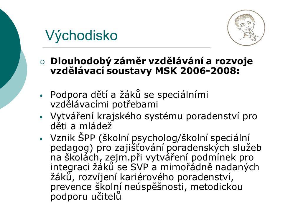 Východisko  Dlouhodobý záměr vzdělávání a rozvoje vzdělávací soustavy MSK 2006-2008: Podpora dětí a žáků se speciálními vzdělávacími potřebami Vytváření krajského systému poradenství pro děti a mládež Vznik ŠPP (školní psycholog/školní speciální pedagog) pro zajišťování poradenských služeb na školách, zejm.při vytváření podmínek pro integraci žáků se SVP a mimořádně nadaných žáků, rozvíjení kariérového poradenství, prevence školní neúspěšnosti, metodickou podporu učitelů