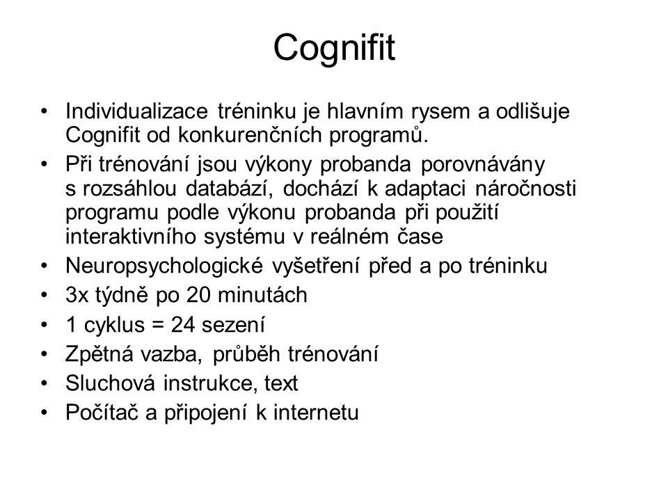 Cognifit Individualizace tréninku je hlavním rysem a odlišuje Cognifit od konkurenčních programů. Při trénování jsou výkony probanda porovnávány s roz