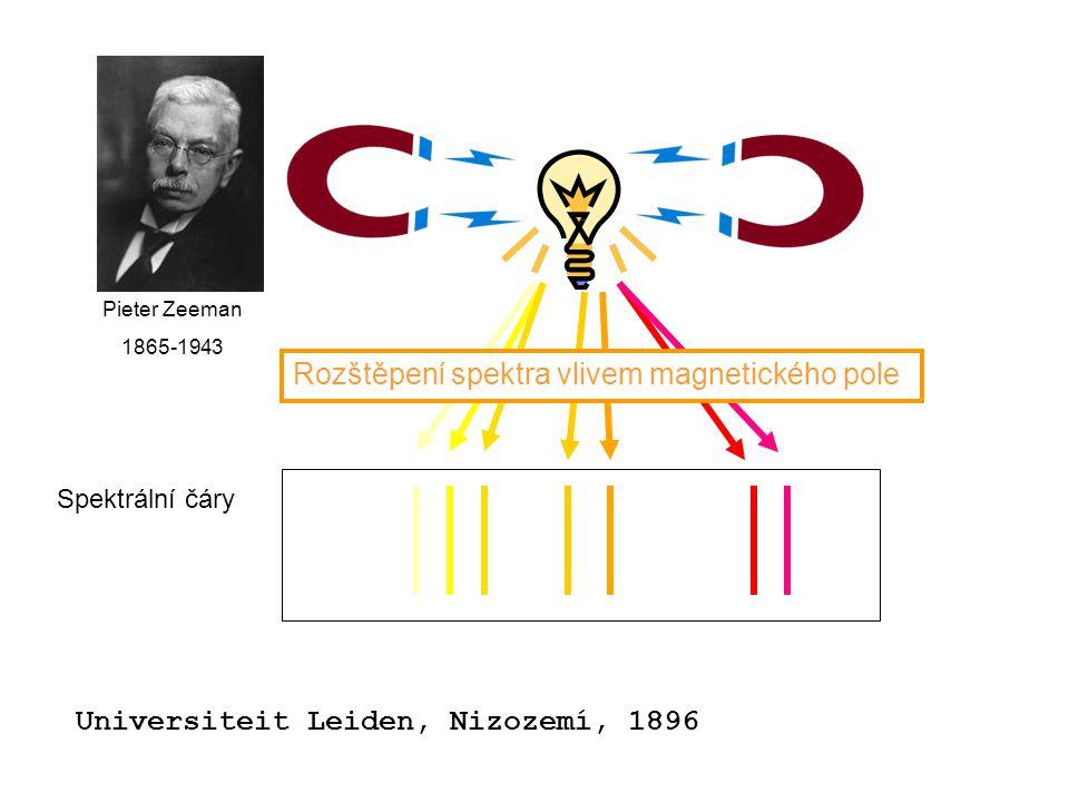 Universiteit Leiden, Nizozemí, 1896 Pieter Zeeman 1865-1943 Spektrální čáry Rozštěpení spektra vlivem magnetického pole